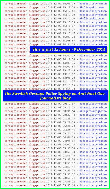 SWEDISH POLICE SPYING ON BLOG