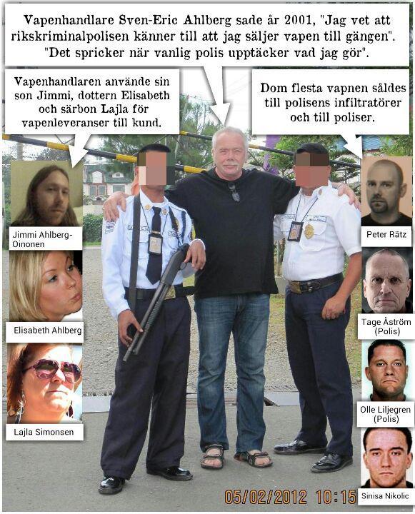 sven-eric ahlberg - lajla simonsen - elisabeth ahlberg-almhult-vapen-gang-polisen-sinisa nikolic